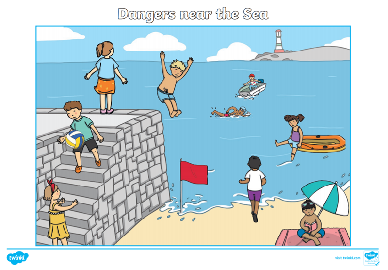 dangers near the sea.PNG