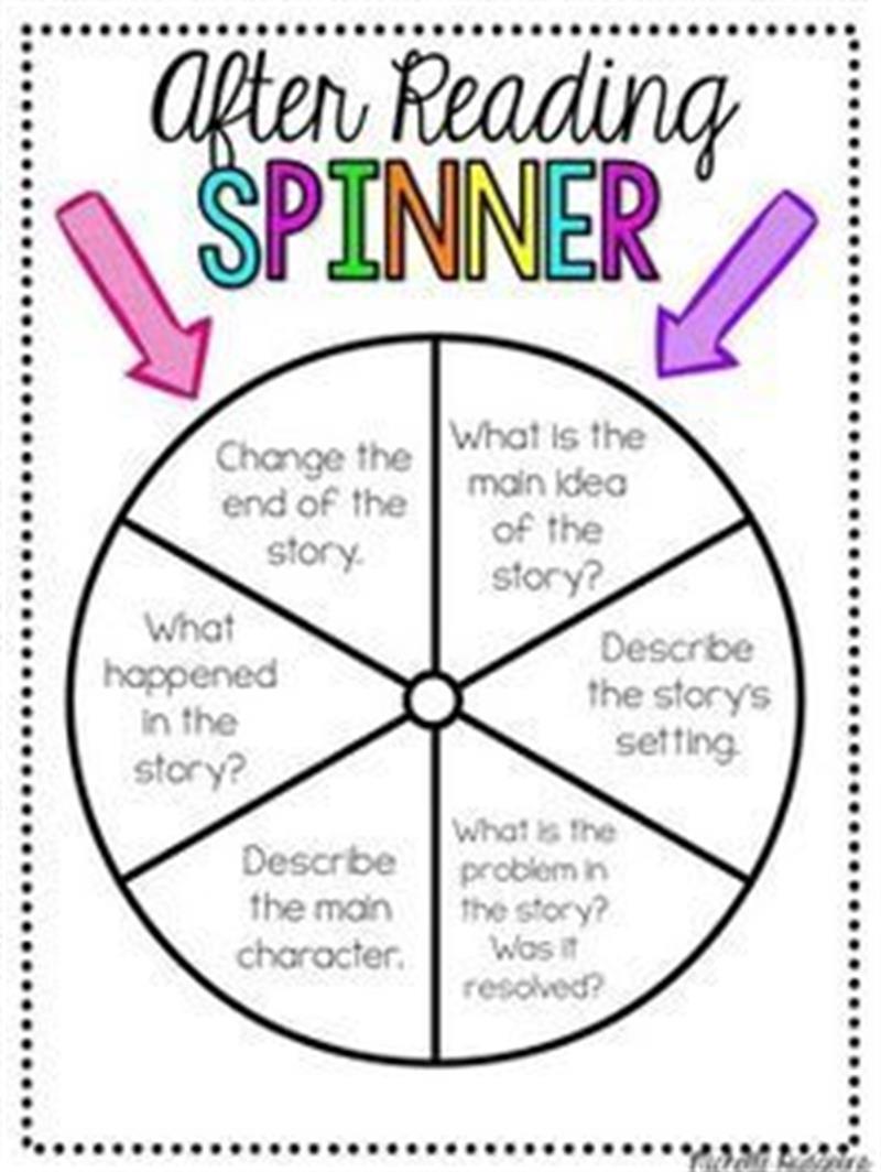 After reading spinner.jpg