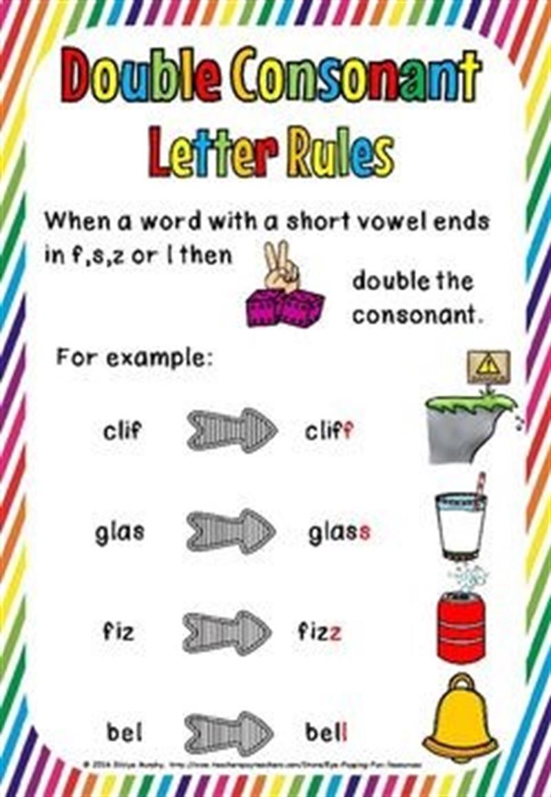 double consonants.jpg